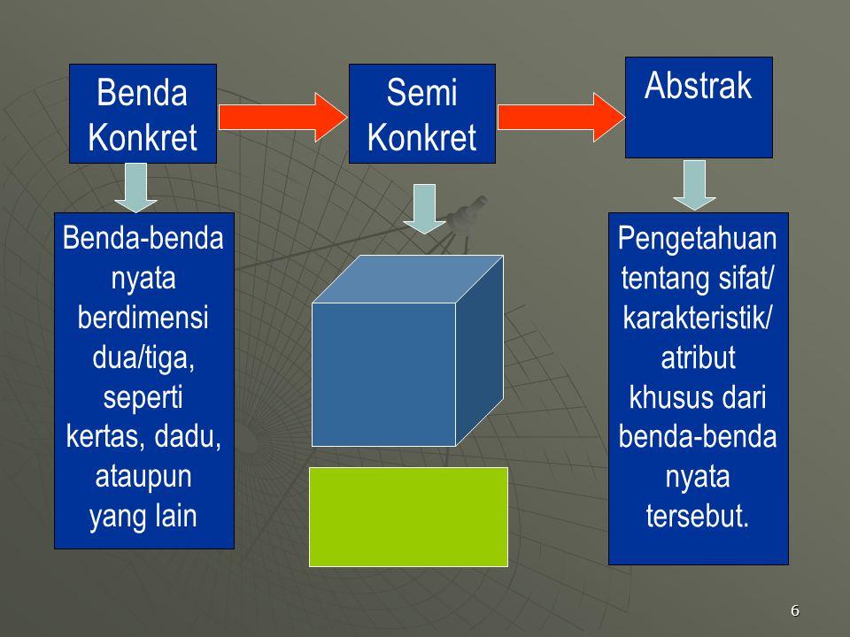 6 Benda Konkret Semi Konkret Abstrak Pengetahuan tentang sifat/ karakteristik/ atribut khusus dari benda-benda nyata tersebut.