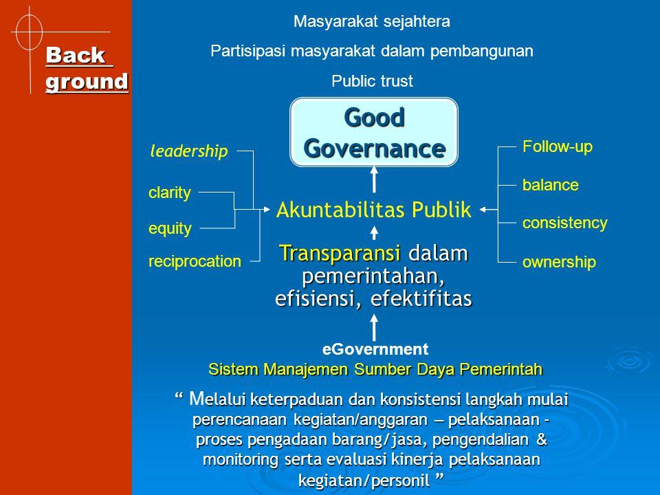 """ elalui keterpaduan dan konsistensi langkah mulai perencanaan kegiatan/anggaran – pelaksanaan - proses pengadaan barang/jasa, pengendalian & monitori"