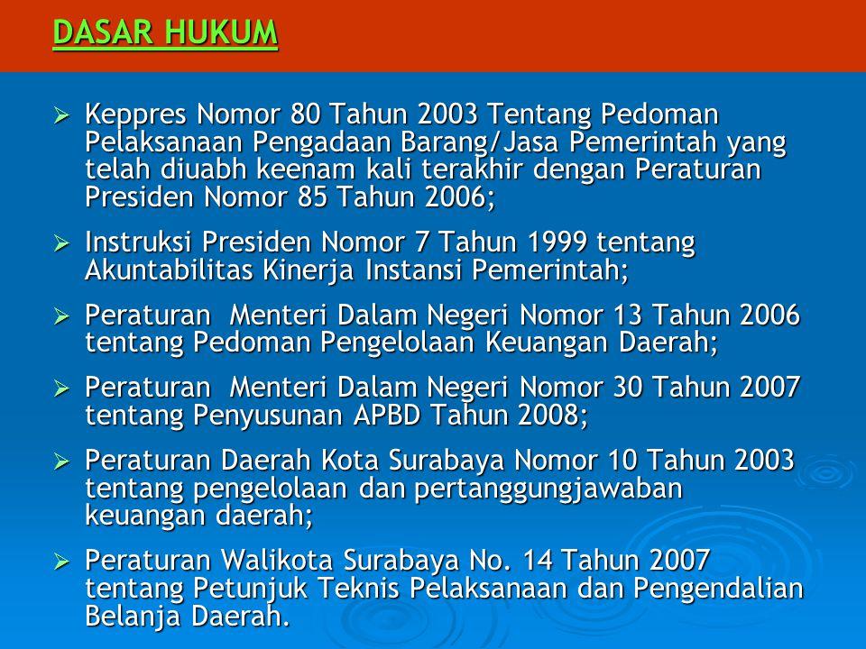 DASAR HUKUM  Keppres Nomor 80 Tahun 2003 Tentang Pedoman Pelaksanaan Pengadaan Barang/Jasa Pemerintah yang telah diuabh keenam kali terakhir dengan P