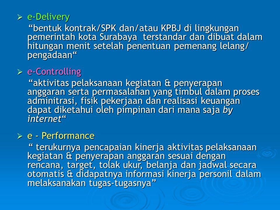 """ e-Delivery """"bentuk kontrak/SPK dan/atau KPBJ di lingkungan pemerintah kota Surabaya terstandar dan dibuat dalam hitungan menit setelah penentuan pem"""