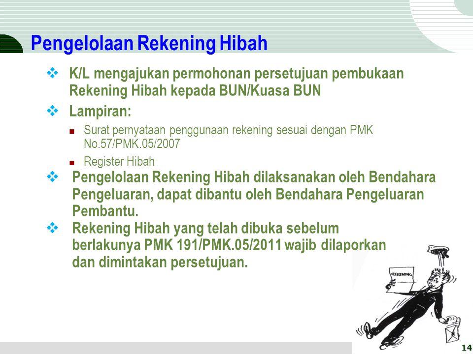 Pengelolaan Rekening Hibah  K/L mengajukan permohonan persetujuan pembukaan Rekening Hibah kepada BUN/Kuasa BUN  Lampiran:  Surat pernyataan penggu
