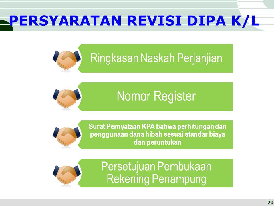 PERSYARATAN REVISI DIPA K/L Ringkasan Naskah Perjanjian Nomor Register Surat Pernyataan KPA bahwa perhitungan dan penggunaan dana hibah sesuai standar biaya dan peruntukan Persetujuan Pembukaan Rekening Penampung 20