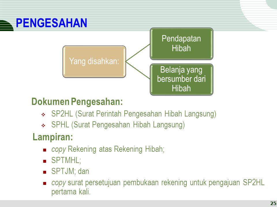 PENGESAHAN Dokumen Pengesahan:  SP2HL (Surat Perintah Pengesahan Hibah Langsung)  SPHL (Surat Pengesahan Hibah Langsung) Lampiran:  copy Rekening a