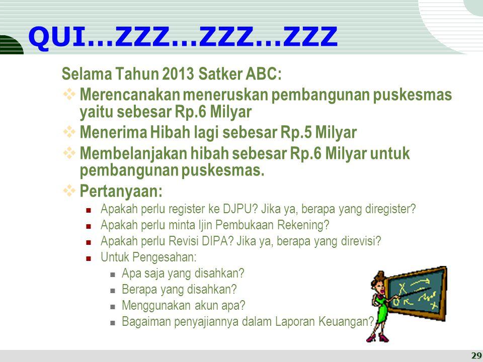 QUI…ZZZ…ZZZ…ZZZ Selama Tahun 2013 Satker ABC:  Merencanakan meneruskan pembangunan puskesmas yaitu sebesar Rp.6 Milyar  Menerima Hibah lagi sebesar Rp.5 Milyar  Membelanjakan hibah sebesar Rp.6 Milyar untuk pembangunan puskesmas.