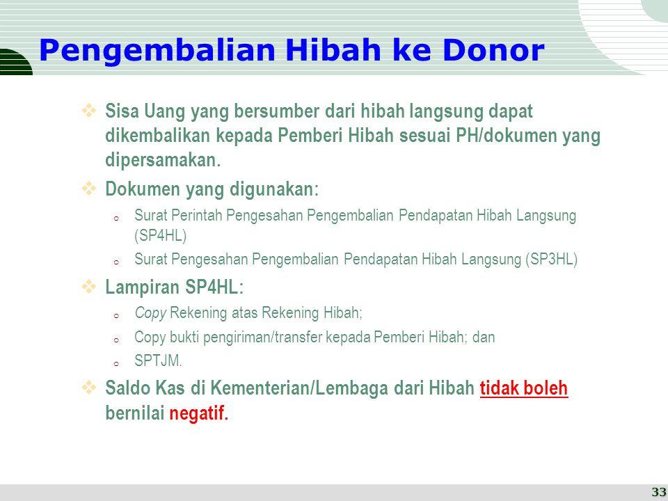 Pengembalian Hibah ke Donor  Sisa Uang yang bersumber dari hibah langsung dapat dikembalikan kepada Pemberi Hibah sesuai PH/dokumen yang dipersamakan.
