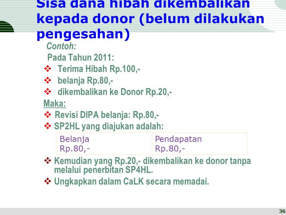 Sisa dana hibah dikembalikan kepada donor (belum dilakukan pengesahan) Contoh: Pada Tahun 2011:  Terima Hibah Rp.100,-  belanja Rp.80,-  dikembalikan ke Donor Rp.20,- Maka:  Revisi DIPA belanja: Rp.80,-  SP2HL yang diajukan adalah:  Kemudian yang Rp.20,- dikembalikan ke donor tanpa melalui penerbitan SP4HL.