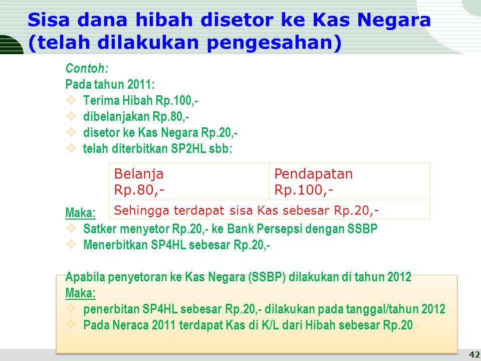 Sisa dana hibah disetor ke Kas Negara (telah dilakukan pengesahan) Contoh: Pada tahun 2011:  Terima Hibah Rp.100,-  dibelanjakan Rp.80,-  disetor k
