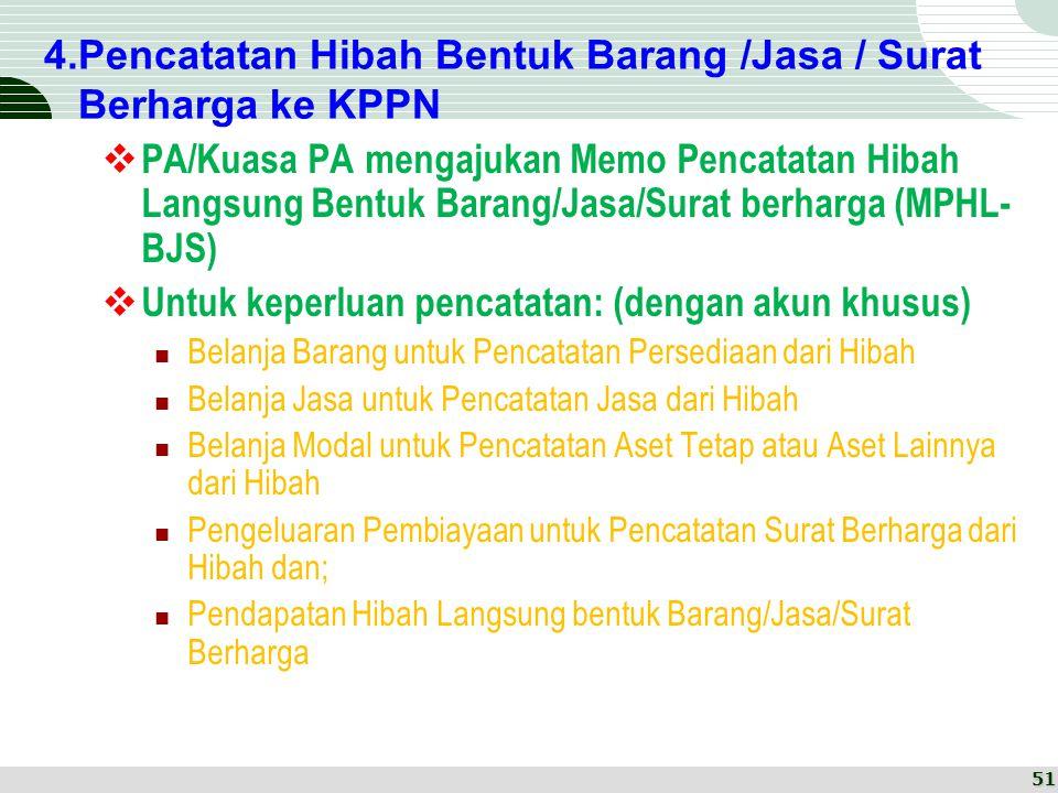 4.Pencatatan Hibah Bentuk Barang /Jasa / Surat Berharga ke KPPN  PA/Kuasa PA mengajukan Memo Pencatatan Hibah Langsung Bentuk Barang/Jasa/Surat berha