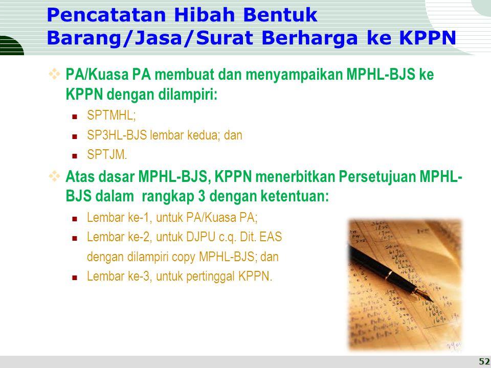 Pencatatan Hibah Bentuk Barang/Jasa/Surat Berharga ke KPPN  PA/Kuasa PA membuat dan menyampaikan MPHL-BJS ke KPPN dengan dilampiri:  SPTMHL;  SP3HL-BJS lembar kedua; dan  SPTJM.