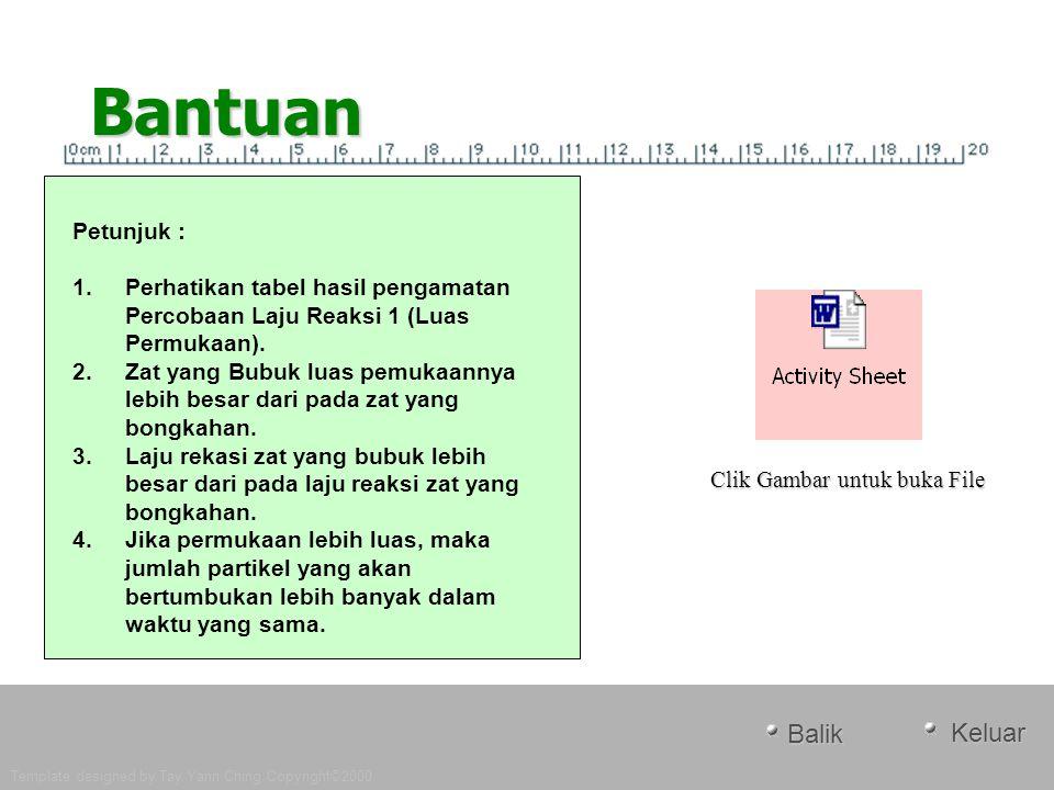 Template designed by Tay Yann Ching Copyright©2000 Bantuan Petunjuk : 1.