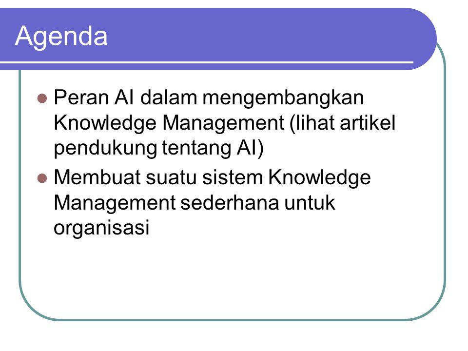 Agenda  Peran AI dalam mengembangkan Knowledge Management (lihat artikel pendukung tentang AI)  Membuat suatu sistem Knowledge Management sederhana untuk organisasi