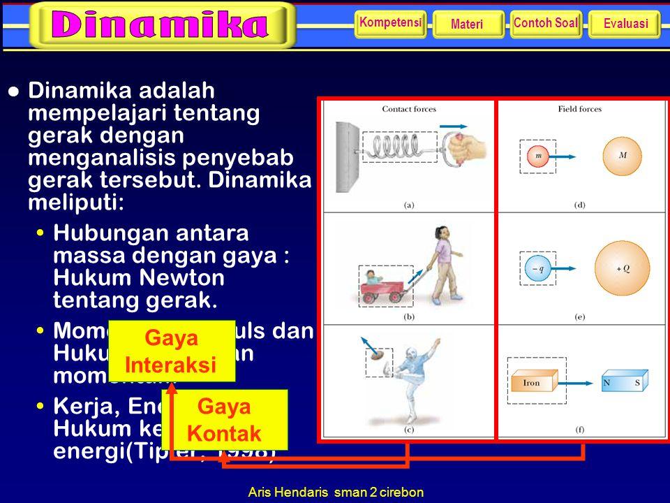 Aris Hendaris sman 2 cirebon l Dinamika adalah mempelajari tentang gerak dengan menganalisis penyebab gerak tersebut. Dinamika meliputi: •Hubungan ant