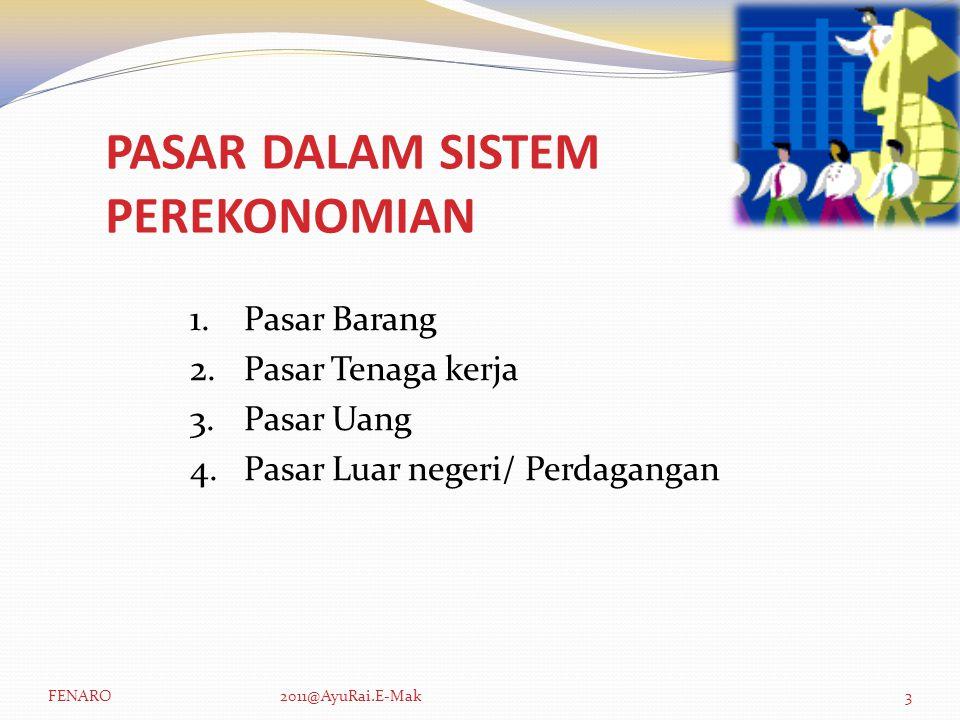 PASAR DALAM SISTEM PEREKONOMIAN 1.Pasar Barang 2.
