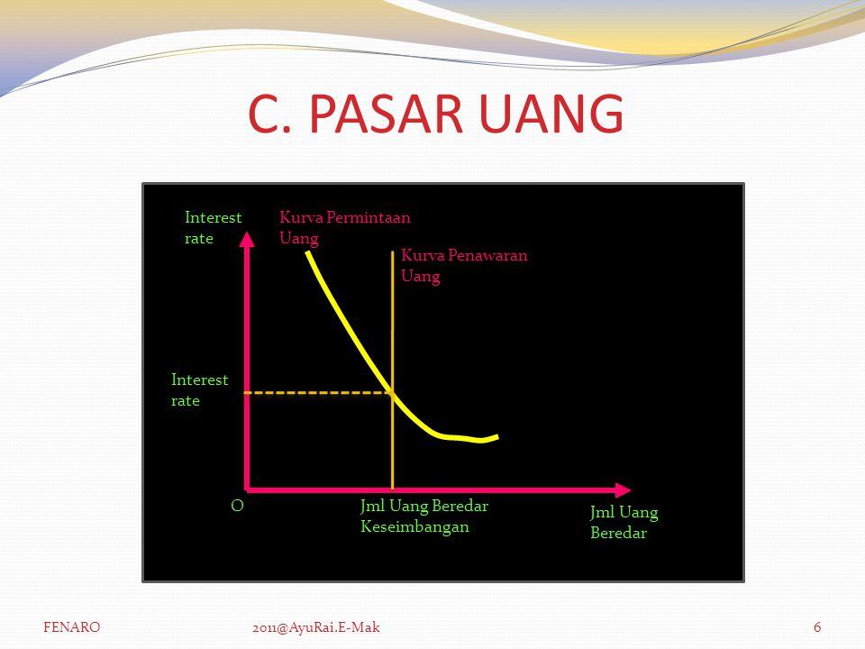 C. PASAR UANG Interest rate O Jml Uang Beredar Kurva Permintaan Uang Kurva Penawaran Uang Interest rate Jml Uang Beredar Keseimbangan FENARO2011@AyuRa
