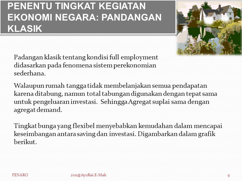 PENENTU TINGKAT KEGIATAN EKONOMI NEGARA: PANDANGAN KLASIK Padangan klasik tentang kondisi full employment didasarkan pada fenomena sistem perekonomian