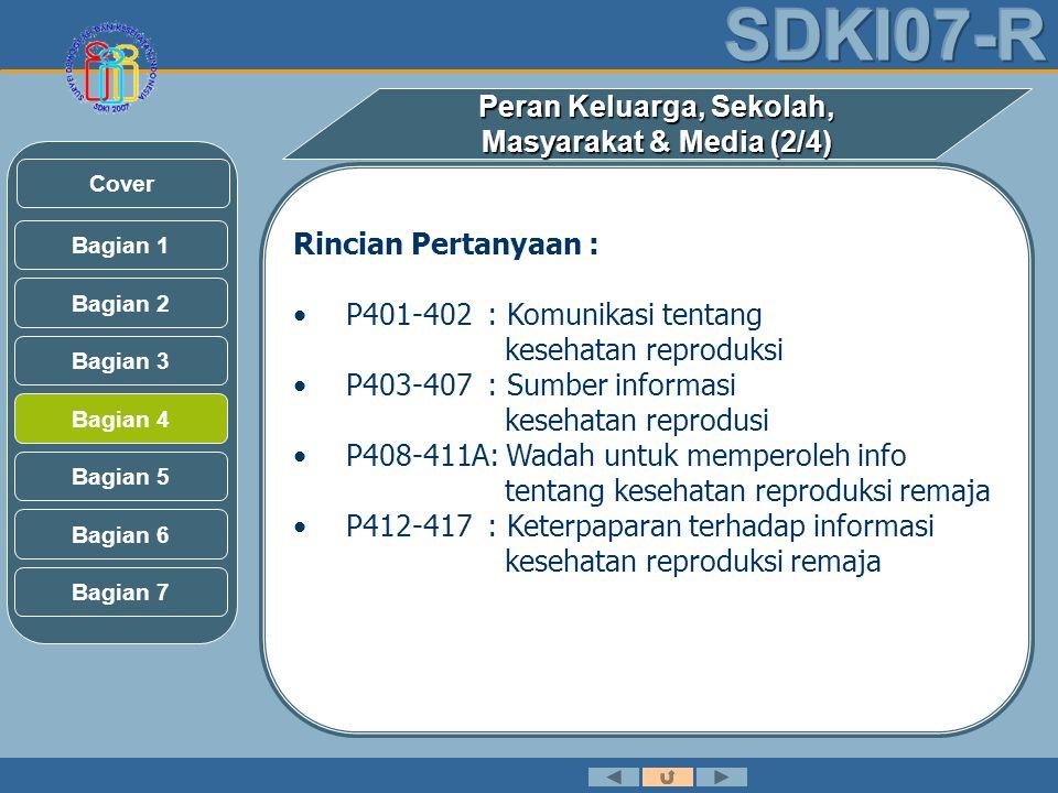 Peran Keluarga, Sekolah, Masyarakat & Media (2/4) Rincian Pertanyaan : •P401-402 : Komunikasi tentang kesehatan reproduksi •P403-407 : Sumber informasi kesehatan reprodusi •P408-411A: Wadah untuk memperoleh info tentang kesehatan reproduksi remaja •P412-417 : Keterpaparan terhadap informasi kesehatan reproduksi remaja Bagian 2 Bagian 3 Bagian 1 Bagian 5 Bagian 6 Bagian 4 Bagian 7 Cover