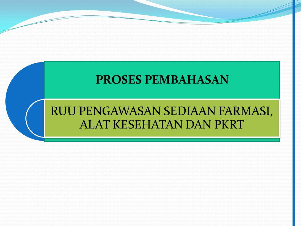 PROSES PEMBAHASAN RUU PENGAWASAN SEDIAAN FARMASI, ALAT KESEHATAN DAN PKRT