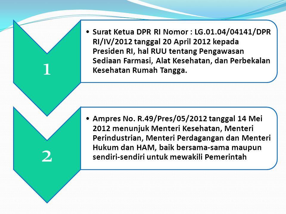1 •Surat Ketua DPR RI Nomor : LG.01.04/04141/DPR RI/IV/2012 tanggal 20 April 2012 kepada Presiden RI, hal RUU tentang Pengawasan Sediaan Farmasi, Alat Kesehatan, dan Perbekalan Kesehatan Rumah Tangga.