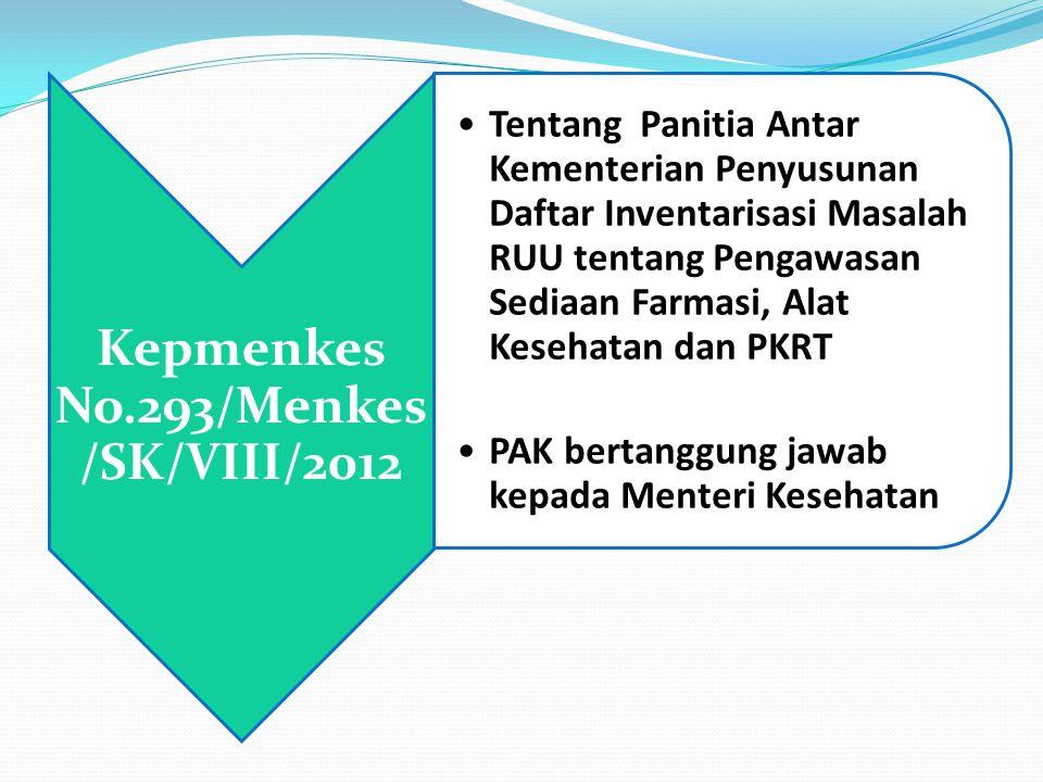 Kepmenkes No.293/Menkes /SK/VIII/2012 •Tentang Panitia Antar Kementerian Penyusunan Daftar Inventarisasi Masalah RUU tentang Pengawasan Sediaan Farmasi, Alat Kesehatan dan PKRT •PAK bertanggung jawab kepada Menteri Kesehatan
