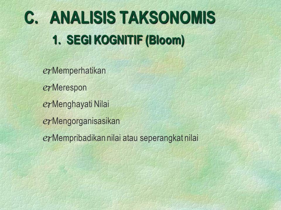 C. ANALISIS TAKSONOMIS 1. SEGI KOGNITIF (Bloom) j jMemperhatikan j jMerespon j jMenghayati Nilai j jMengorganisasikan j jMempribadikan nilai atau sepe