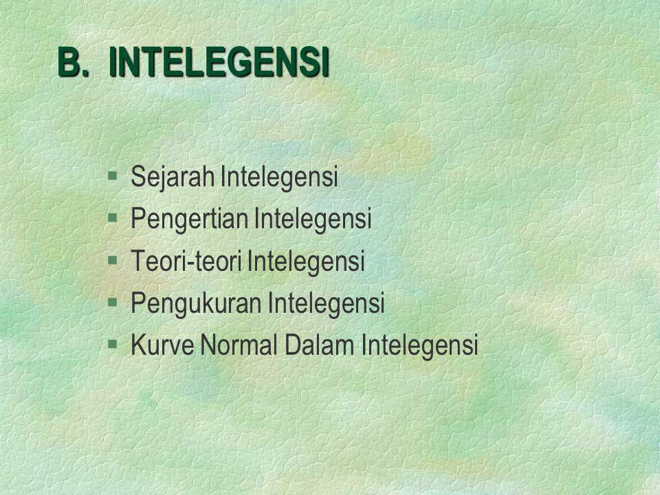 B. INTELEGENSI §Sejarah Intelegensi §Pengertian Intelegensi §Teori-teori Intelegensi §Pengukuran Intelegensi §Kurve Normal Dalam Intelegensi