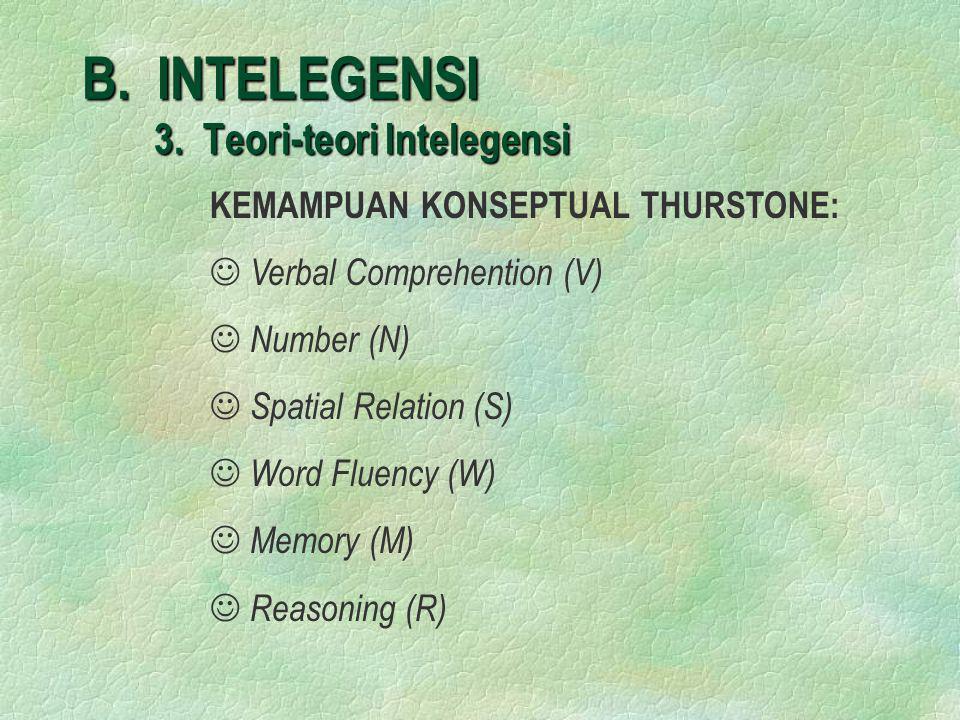 B. INTELEGENSI 3. Teori-teori Intelegensi KEMAMPUAN KONSEPTUAL THURSTONE:   Verbal Comprehention (V)   Number (N)   Spatial Relation (S)   Wor