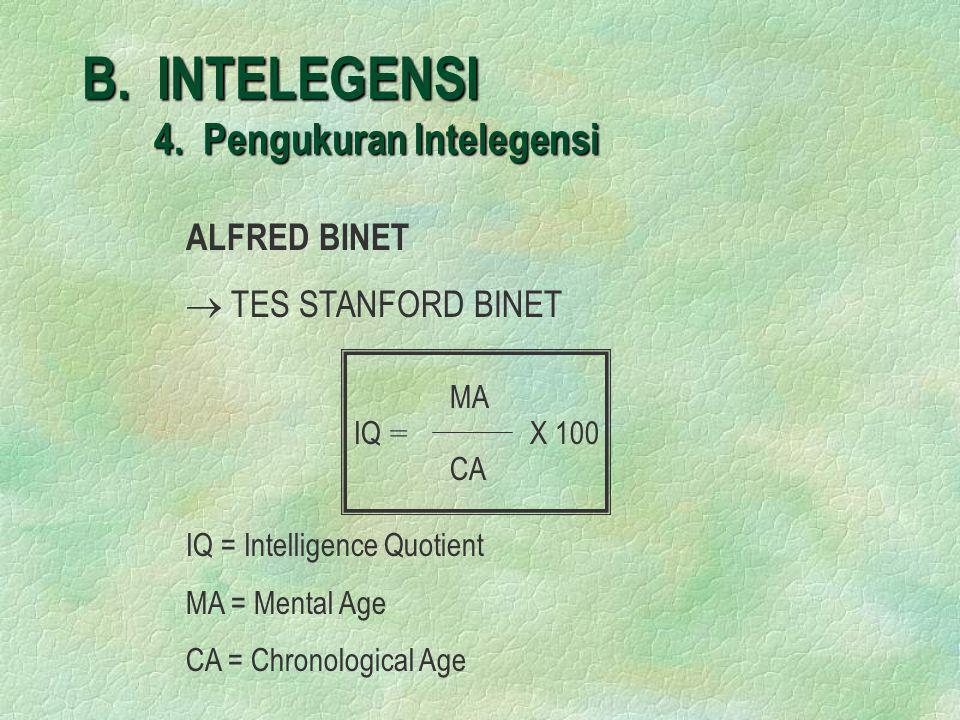 B. INTELEGENSI 4. Pengukuran Intelegensi ALFRED BINET  TES STANFORD BINET IQ = MA CA X 100 IQ = Intelligence Quotient MA = Mental Age CA = Chronologi