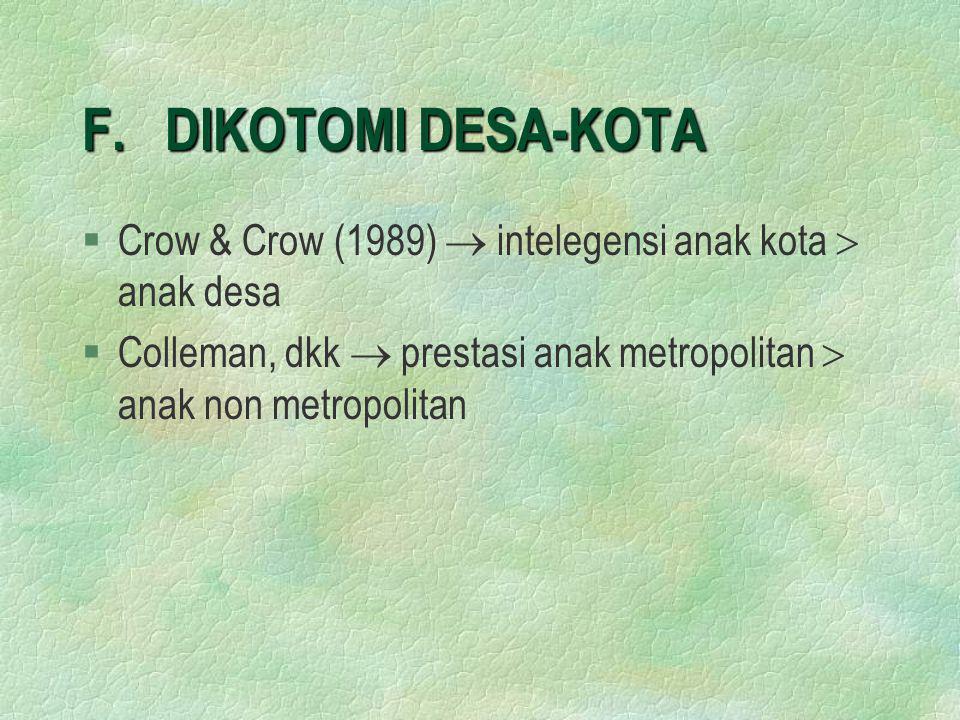 F. DIKOTOMI DESA-KOTA §Crow & Crow (1989)  intelegensi anak kota  anak desa §Colleman, dkk  prestasi anak metropolitan  anak non metropolitan