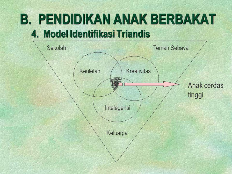 B. PENDIDIKAN ANAK BERBAKAT 4. Model Identifikasi Triandis SekolahTeman Sebaya Keluarga Intelegensi KreativitasKeuletan Anak cerdas tinggi