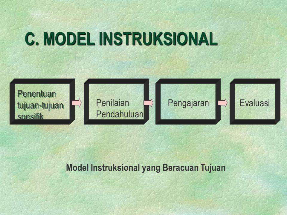 C. MODEL INSTRUKSIONAL Penentuan tujuan-tujuan spesifik Penilaian Pendahuluan Pengajaran Evaluasi Model Instruksional yang Beracuan Tujuan