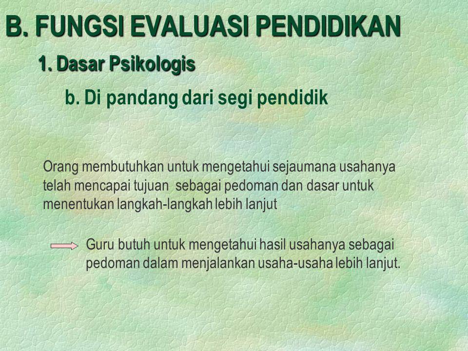 B. FUNGSI EVALUASI PENDIDIKAN 1. Dasar Psikologis B. FUNGSI EVALUASI PENDIDIKAN 1. Dasar Psikologis b. Di pandang dari segi pendidik Orang membutuhkan