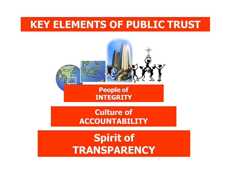 KEY ELEMENTS OF PUBLIC TRUST People of INTEGRITY Culture of ACCOUNTABILITY Spirit of TRANSPARENCY