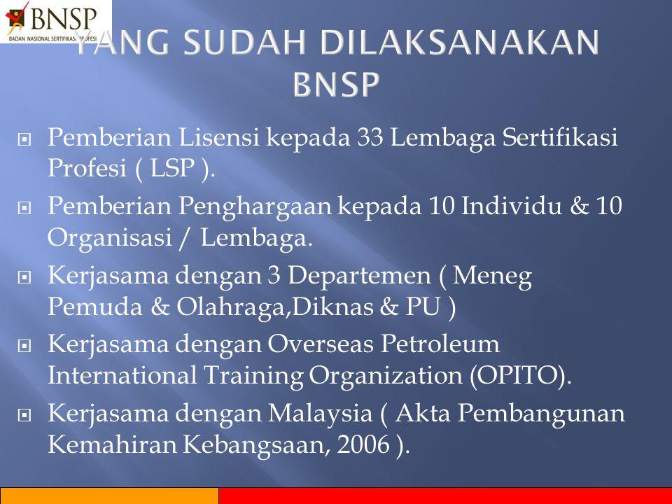  Melaksanakan Sertifikasi kompetensi kerja pada semua bidang profesi.  Menjamin mutu kompetensi tenaga kerja Indonesia di pasar kerja nasional maupu