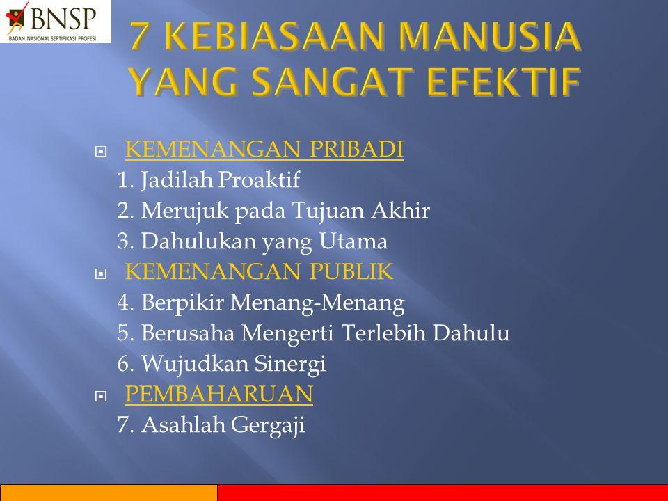 11.Hertoto Basuki (BKSP Jateng) : Kontribusi LSM. 12.Dr. Ir. Gibson Sianipar, Ketua LSP IATKI (Ikatan Ahli Ketenagalistrikan Indonesia) : Prestasi LSP