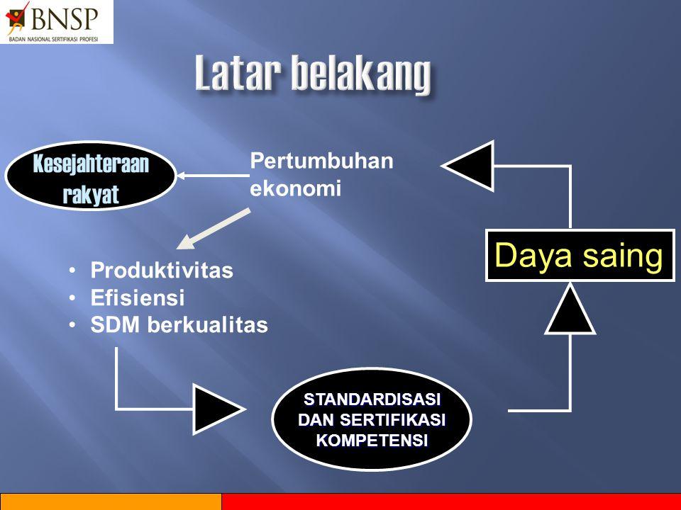 I. - Krisis - Masalah yang mendesak - Proyek yang digerakkan oleh batas waktu - Laporan tahunan - Pemeriksaan Itjen/BPK,dll - Perintah atasan II. - Pe