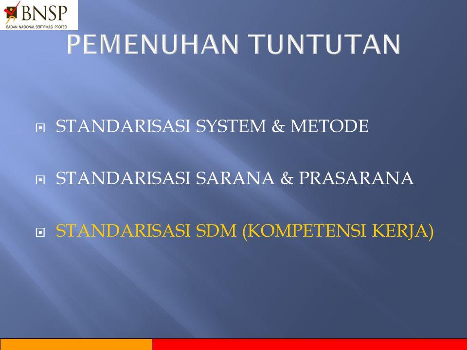 TUNTUTAN GLOBAL  Energi terbarukan (menggunakan matahari,dll)  Environmental friendly.  Tenaga kompeten (sertifikasi kompetensi)  Decent work ILO