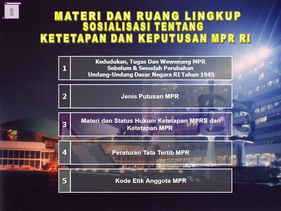 PASAL 1 TAP MPRS/TAP MPR yang dicabut dan dinyatakan tidak berlaku (8 Ketetapan) PASAL 2 TAP MPRS/TAP MPR yang dinyatakan tetap berlaku dengan ketentuan (3 Ketetapan) PASAL 3 TAP MPRS/TAP MPR yang dinyatakan tetap TAP MPRS/TAP MPR yang dinyatakan tetap berlaku sampai dengan terbentuknya Pemerintahan Hasil Pemilu 2004 (8 Ketetapan) PASAL 4 TAP MPRS/TAP MPR yang dinyatakan tetap berlaku sampai dengan terbentuknya undang-undang (11 Ketetapan) PASAL 5 TAP MPR yang dinyatakan masih berlaku sampai dengan ditetapkannya Peraturan Tata Tertib baru oleh MPR Hasil Pemilu 2004 (5 Ketetapan) PASAL 6 TAP MPRS/TAP MPR yang dinyatakan tidak perlu dilakukan tindakan hukum lebih lanjut, baik karena bersifat final (einmalig), telah dicabut, maupun telah selesai dilaksanakan (104 Ketetapan) PASAL 1 TAP MPRS/TAP MPR yang dicabut dan dinyatakan tidak berlaku (8 Ketetapan) PASAL 3 TAP MPRS/TAP MPR yang dinyatakan tetap b berlaku sampai dengan terbentuknya Pemerintahan hasil Pemilu 2004 (8 Ketetapan) PASAL 5 TAP MPR yang dinyatakan masih berlaku sampai dengan ditetapkannya Peraturan Tata Tertib baru oleh MPR hasil Pemilu 2004 (5 Ketetapan) PASAL 6 TAP MPRS/TAP MPR yang dinyatakan tidak perlu dilakukan tindakan hukum lebih lanjut, baik karena bersifat final (einmalig), telah dicabut, maupun telah selesai dilaksanakan (104 Ketetapan) PASAL 2 TAP MPRS/TAP MPR yang dinyatakan tetap berlaku dengan ketentuan (3 Ketetapan) PASAL 4 TAP MPRS/TAP MPR yang dinyatakan tetap berlaku sampai dengan terbentuknya undang-undang (11 Ketetapan)