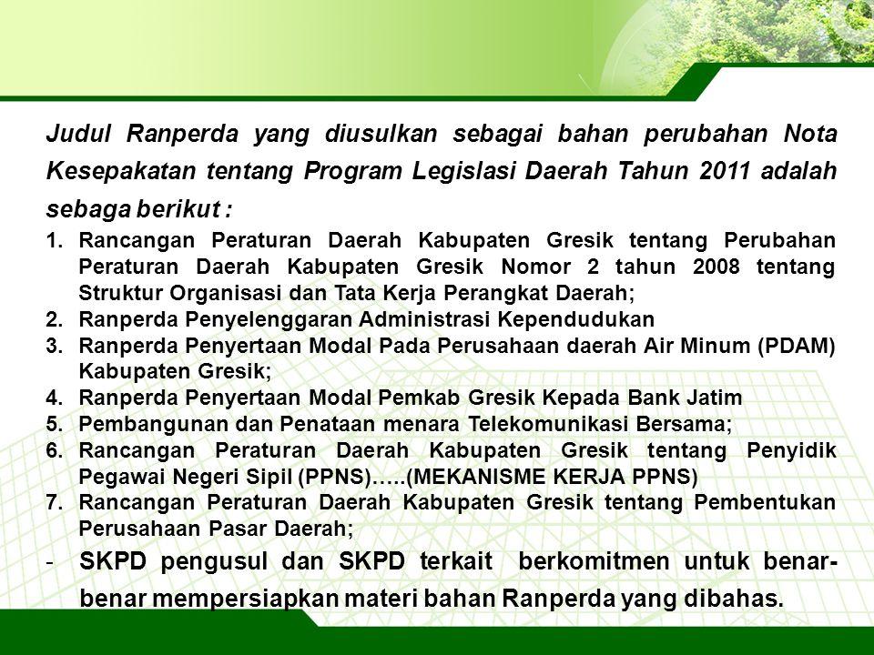 LOGO Judul Ranperda yang diusulkan sebagai bahan perubahan Nota Kesepakatan tentang Program Legislasi Daerah Tahun 2011 adalah sebaga berikut : 1.Ranc