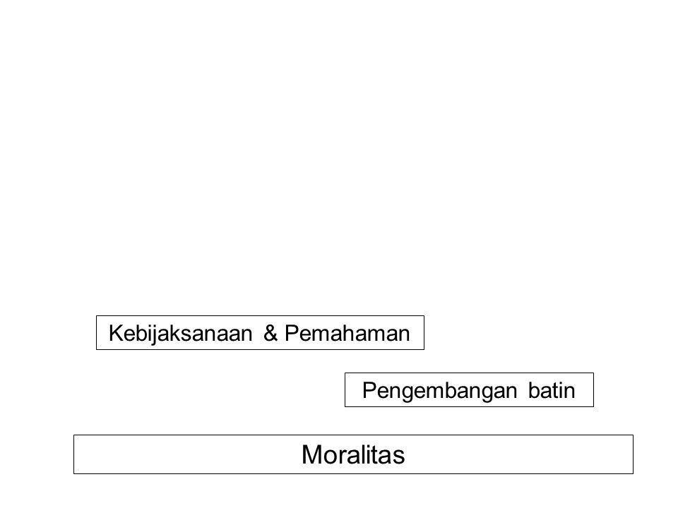 Moralitas Pengembangan batin Kebijaksanaan & Pemahaman Moralitas Perkembangan batin Kebijaksanaan & Pemahaman NIBBANA!! Pemasuk Arus
