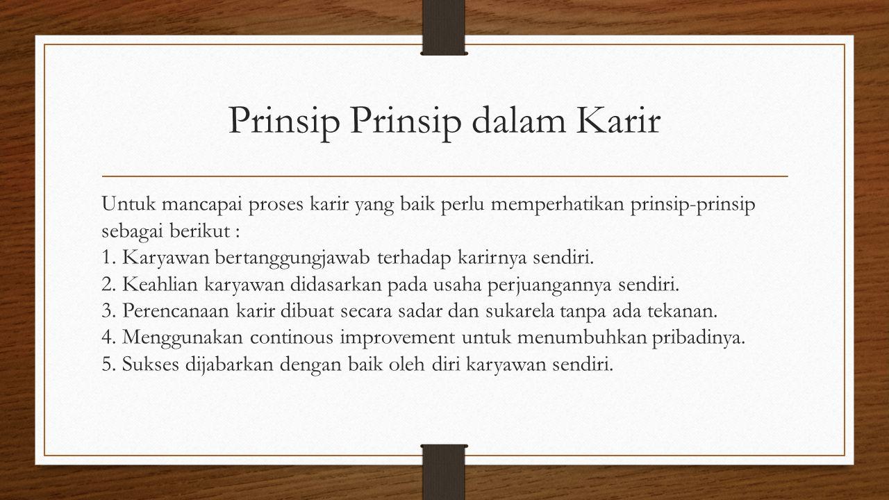 Prinsip Prinsip dalam Karir Untuk mancapai proses karir yang baik perlu memperhatikan prinsip-prinsip sebagai berikut : 1.