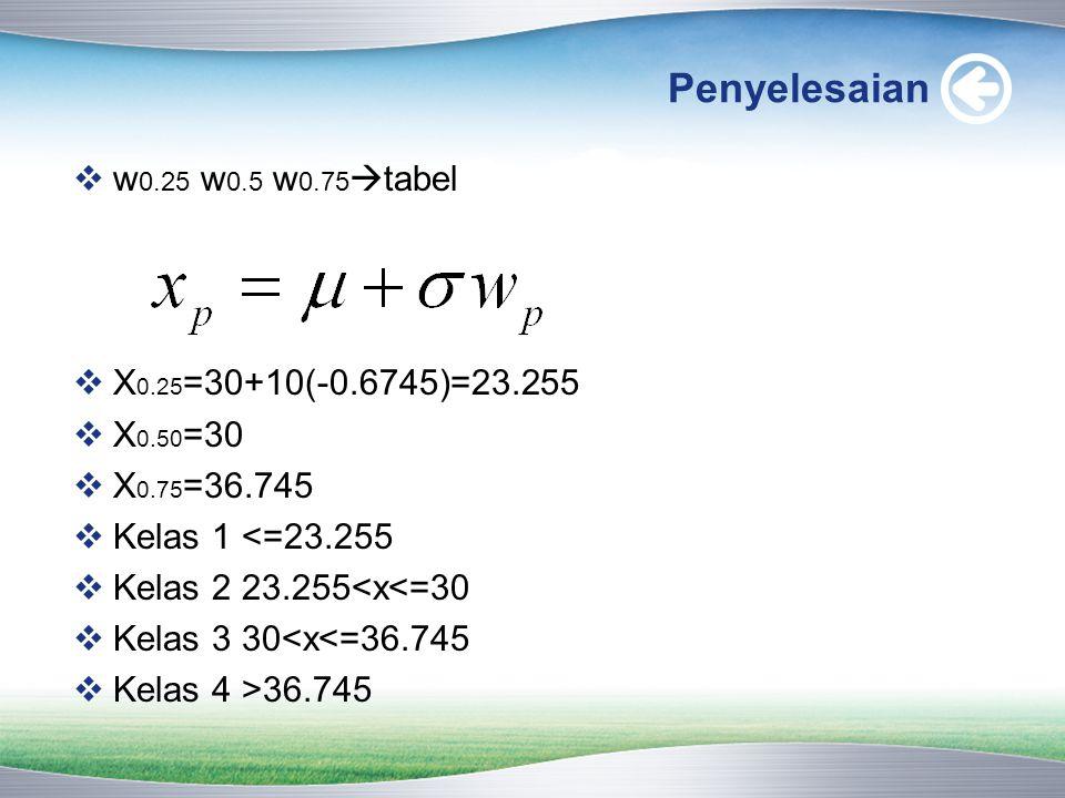 Penyelesaian  w 0.25 w 0.5 w 0.75  tabel  X 0.25 =30+10(-0.6745)=23.255  X 0.50 =30  X 0.75 =36.745  Kelas 1 <=23.255  Kelas 2 23.255<x<=30  K