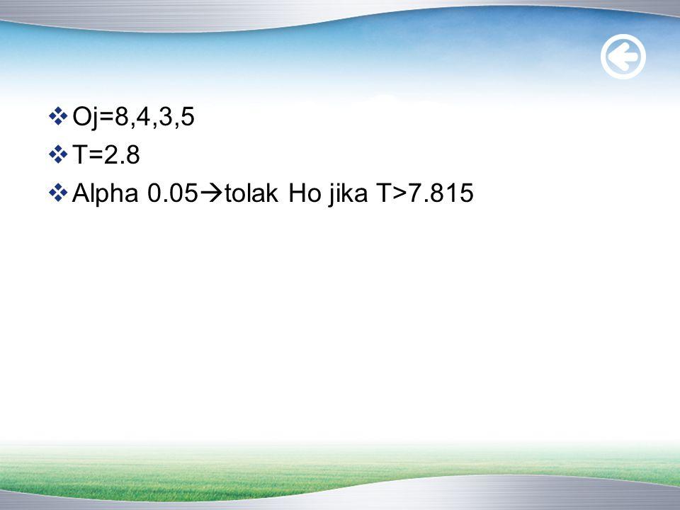  Oj=8,4,3,5  T=2.8  Alpha 0.05  tolak Ho jika T>7.815
