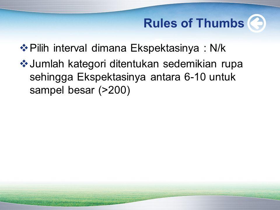 Rules of Thumbs  Pilih interval dimana Ekspektasinya : N/k  Jumlah kategori ditentukan sedemikian rupa sehingga Ekspektasinya antara 6-10 untuk samp