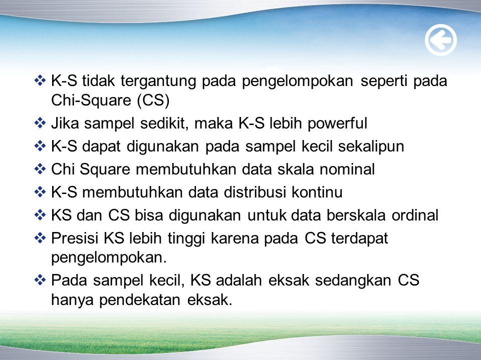  K-S tidak tergantung pada pengelompokan seperti pada Chi-Square (CS)  Jika sampel sedikit, maka K-S lebih powerful  K-S dapat digunakan pada sampe