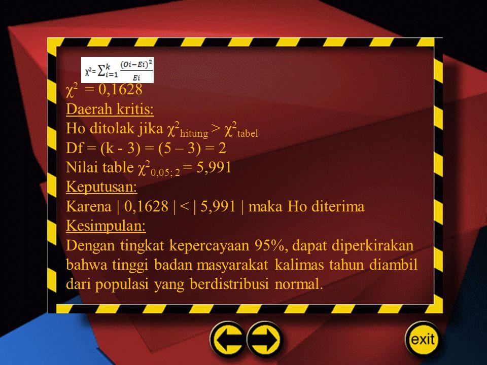 χ 2 = 0,1628 Daerah kritis: Ho ditolak jika χ 2 hitung > χ 2 tabel Df = (k - 3) = (5 – 3) = 2 Nilai table χ 2 0,05; 2 = 5,991 Keputusan: Karena | 0,16