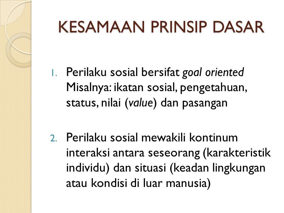 KESAMAAN PRINSIP DASAR 1. Perilaku sosial bersifat goal oriented Misalnya: ikatan sosial, pengetahuan, status, nilai (value) dan pasangan 2. Perilaku