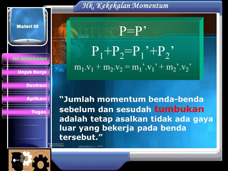 """Hk. Kekekalan Momentum P=P' P 1 +P 2 =P 1 '+P 2 ' m 1.v 1 + m 2.v 2 = m 1 '.v 1 ' + m 2 '.v 2 ' """"Jumlah momentum benda-benda sebelum dan sesudah tumbu"""