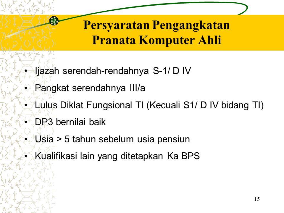 15 •Ijazah serendah-rendahnya S-1/ D IV •Pangkat serendahnya III/a •Lulus Diklat Fungsional TI (Kecuali S1/ D IV bidang TI) •DP3 bernilai baik •Usia >