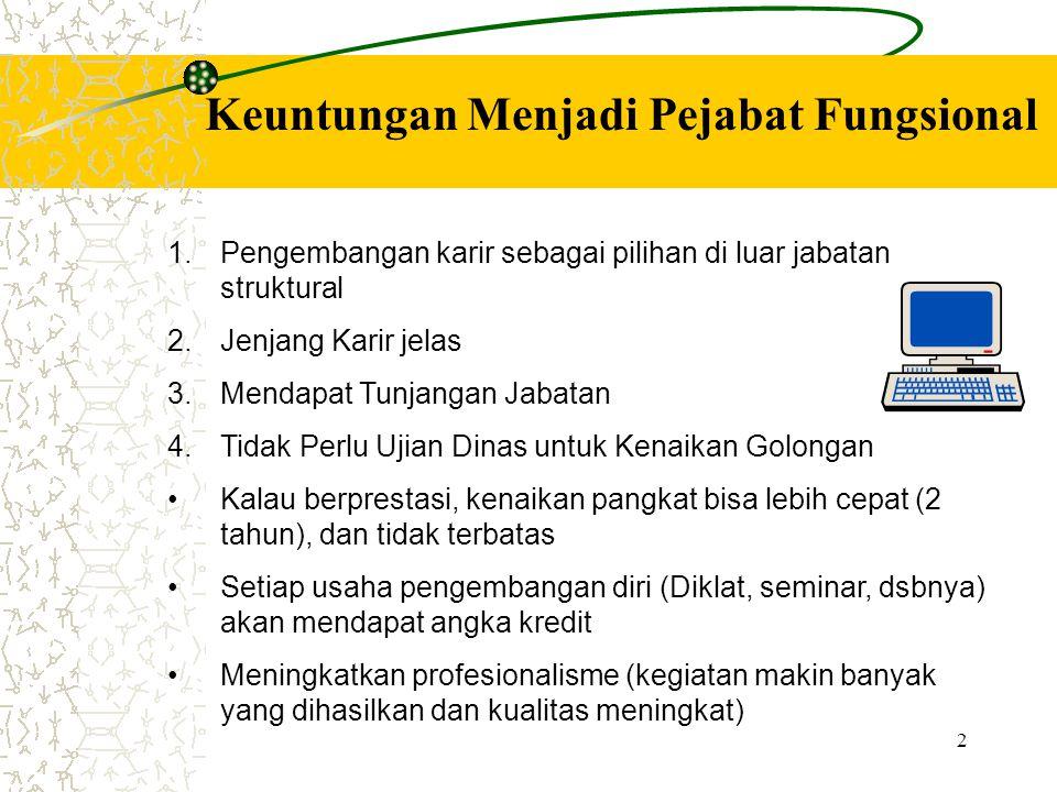 2 Keuntungan Menjadi Pejabat Fungsional 1. 1.Pengembangan karir sebagai pilihan di luar jabatan struktural 2. 2.Jenjang Karir jelas 3. 3.Mendapat Tunj