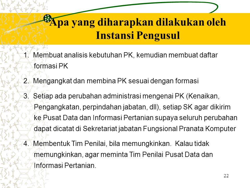 22 1. Membuat analisis kebutuhan PK, kemudian membuat daftar formasi PK 2. Mengangkat dan membina PK sesuai dengan formasi 3. Setiap ada perubahan adm